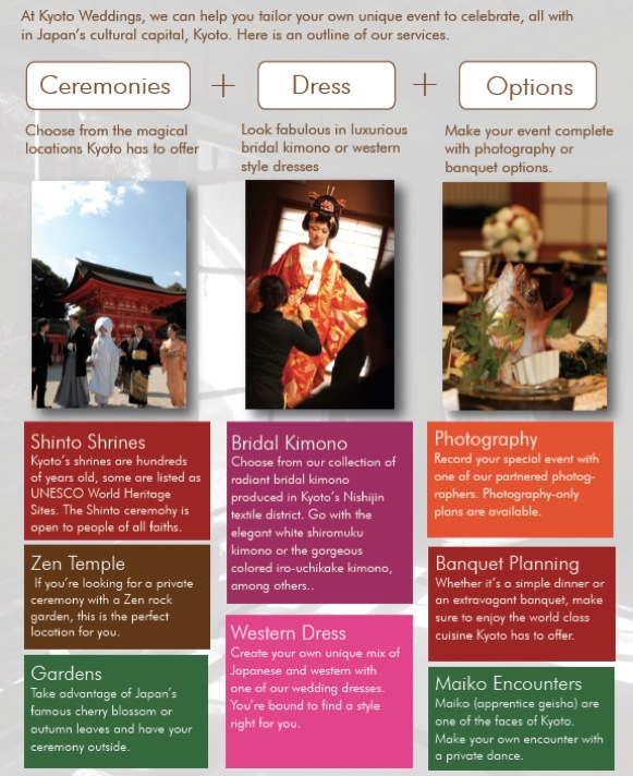 KyotoWeddings.Services